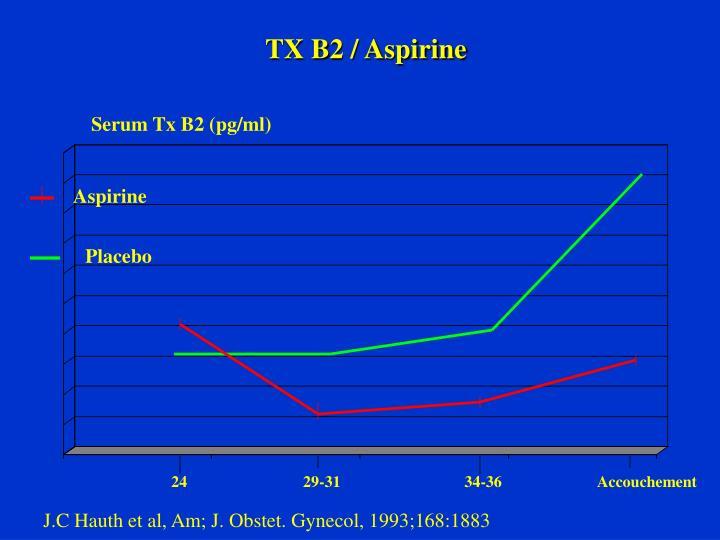TX B2 / Aspirine