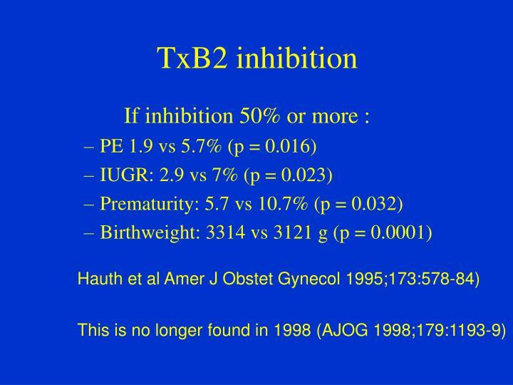 TxB2 inhibition