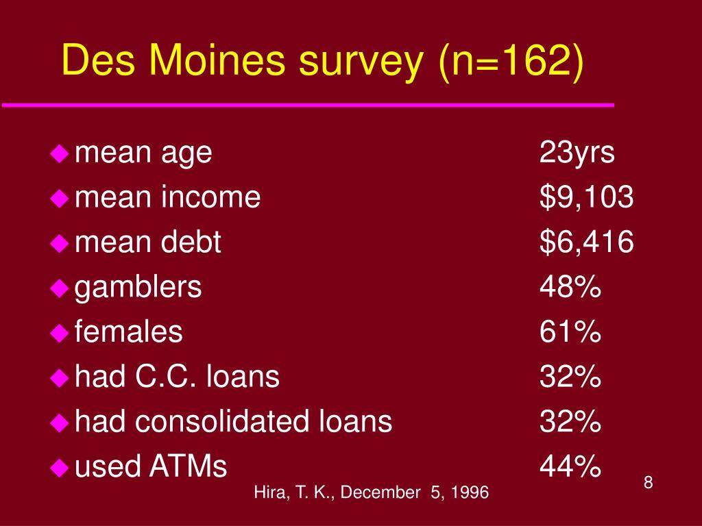 Des Moines survey (n=162)
