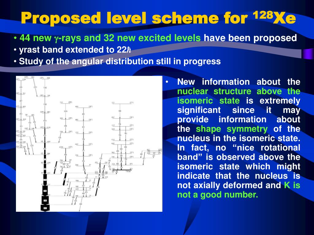 Proposed level scheme for
