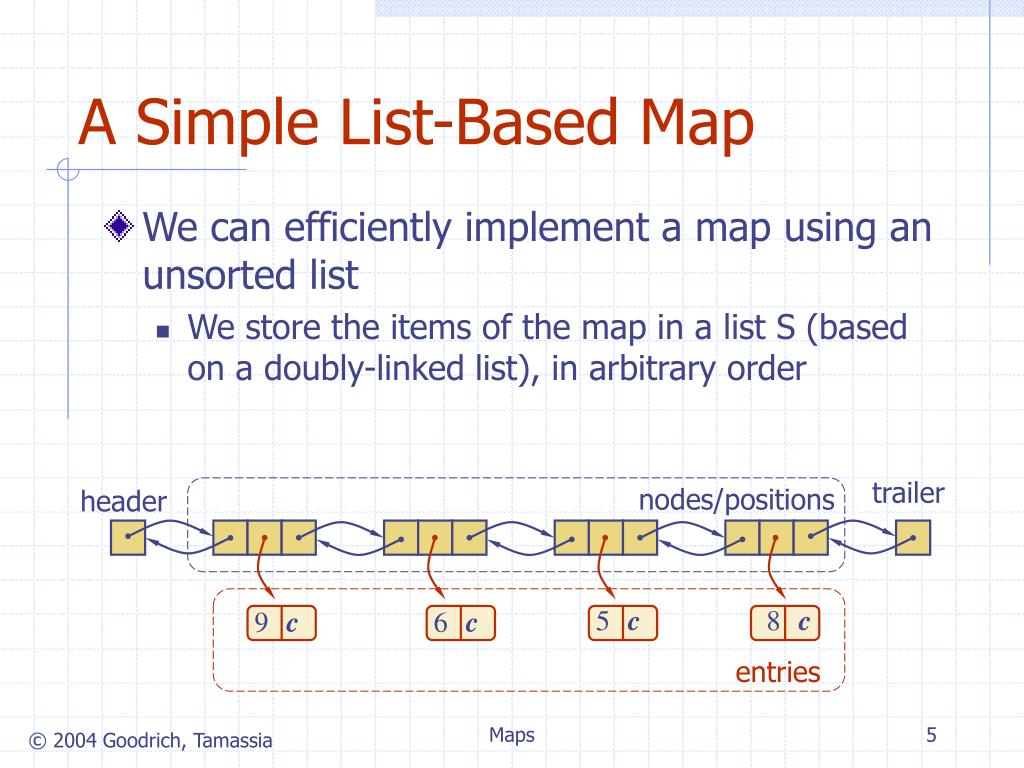 We can efficiently implement a map using an unsorted list