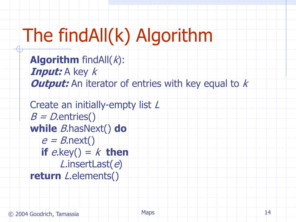 The findAll(k) Algorithm