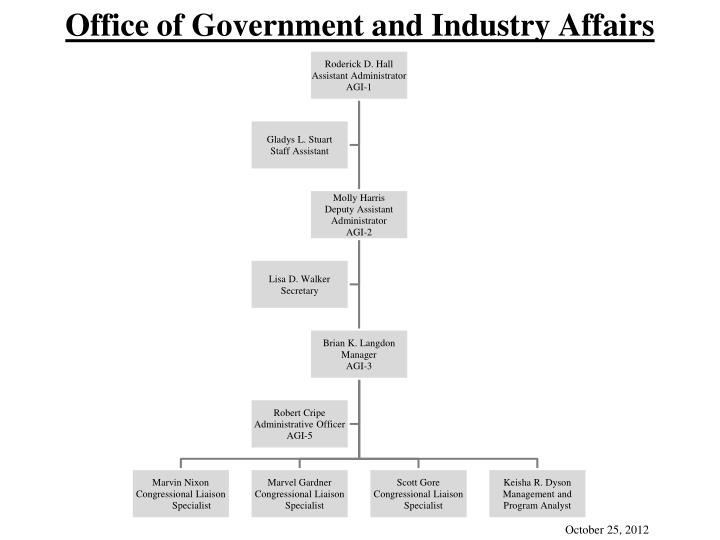 Office of government and industry affairs