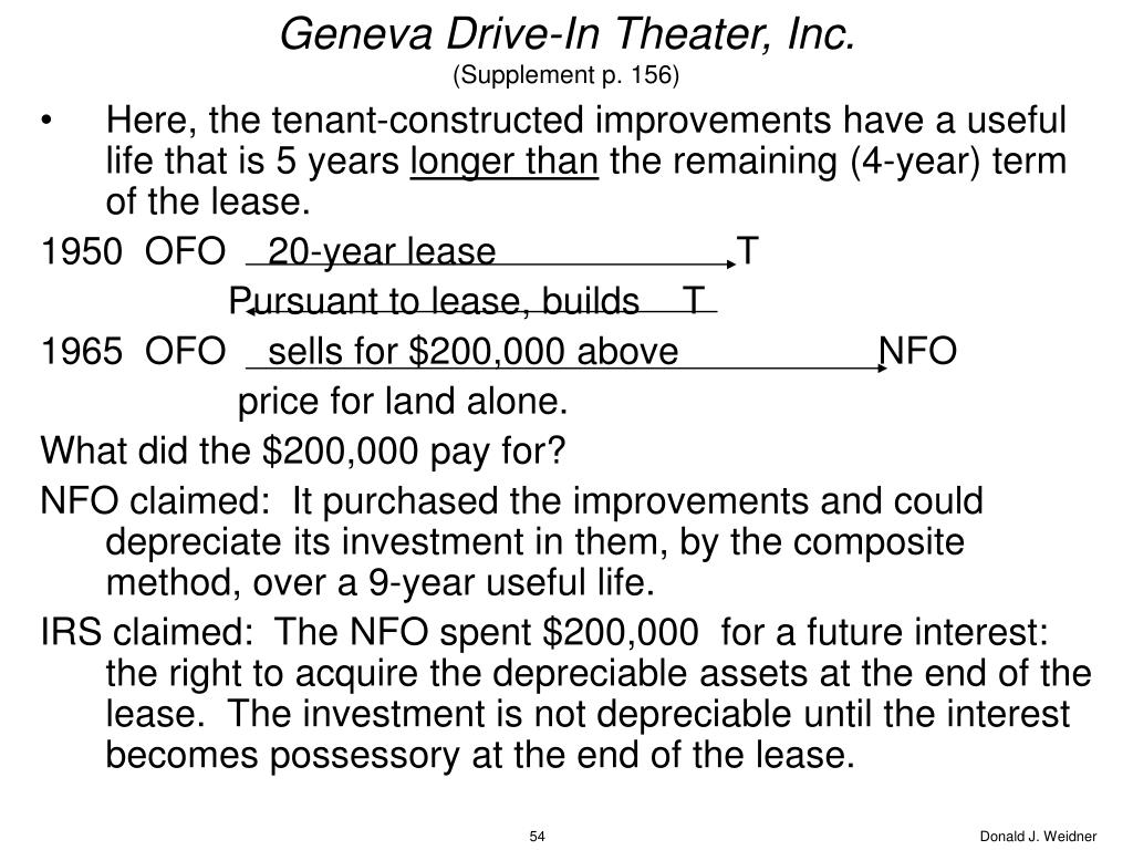 Geneva Drive-In Theater, Inc.