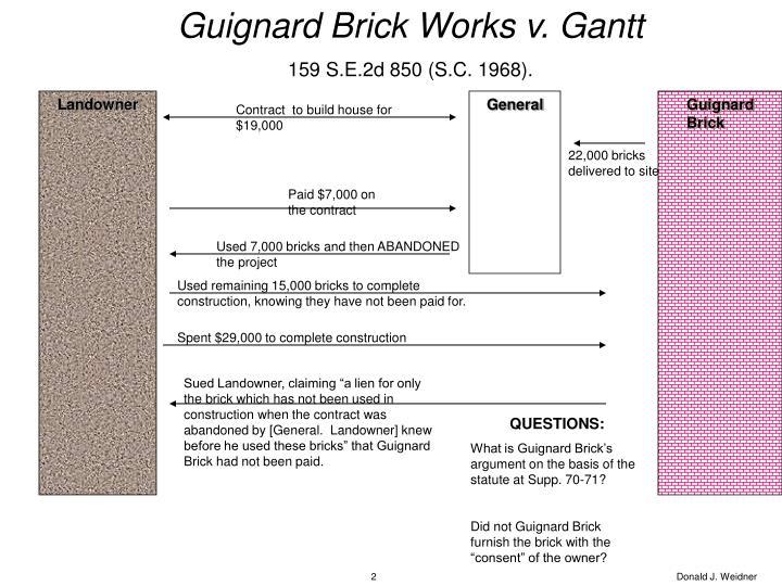 Guignard Brick Works v. Gantt
