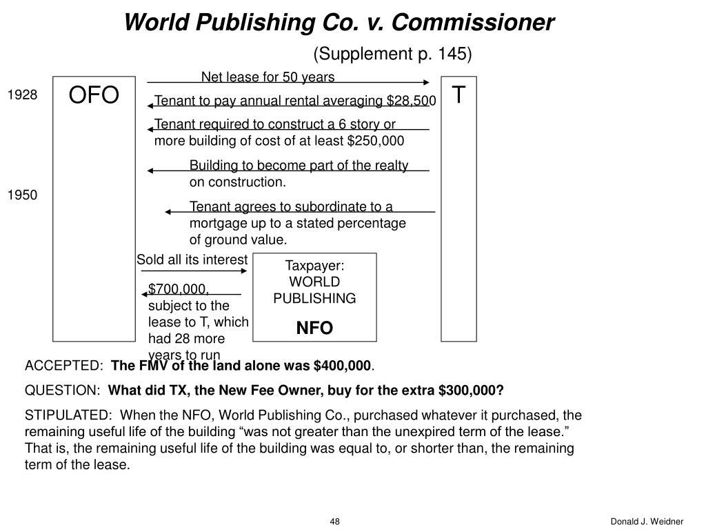 World Publishing Co. v. Commissioner