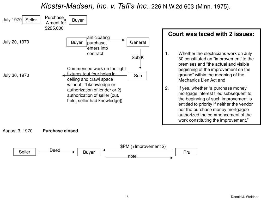 Kloster-Madsen, Inc. v. Tafi's Inc
