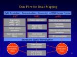 data flow for brain mapping