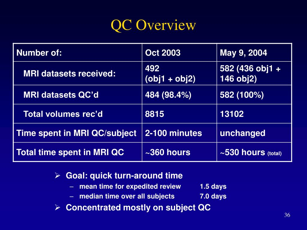 QC Overview