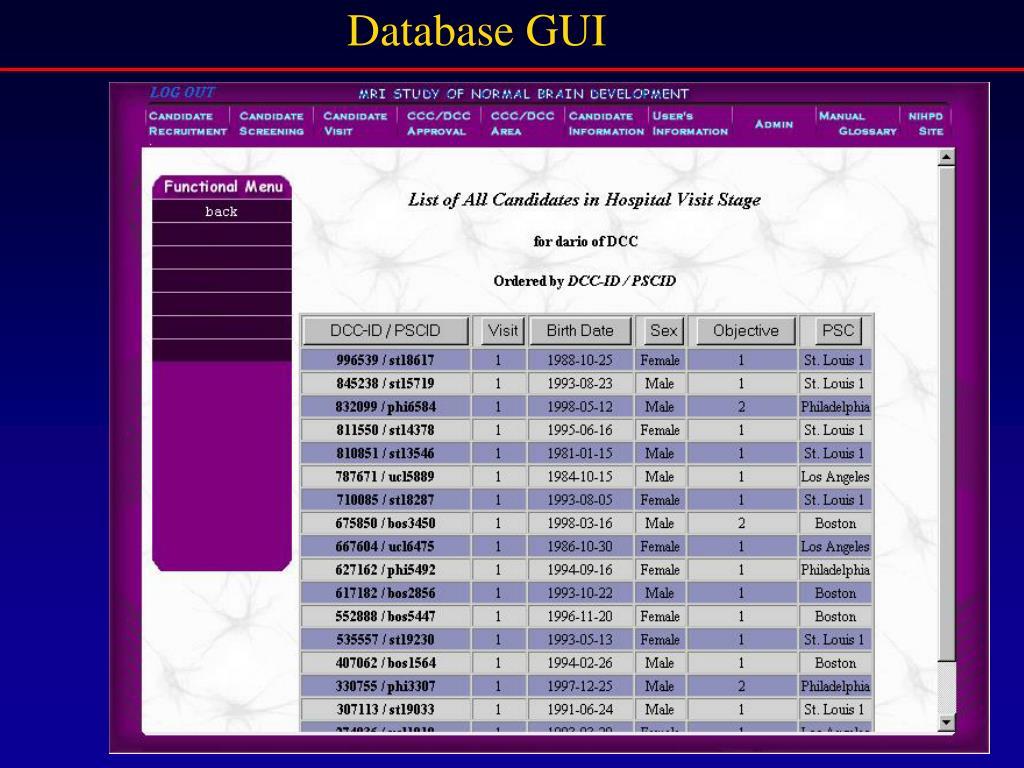 Database GUI