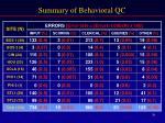 summary of behavioral qc