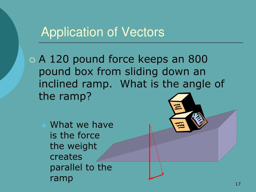 PPT - Vectors PowerPoint Presentation - ID:292172