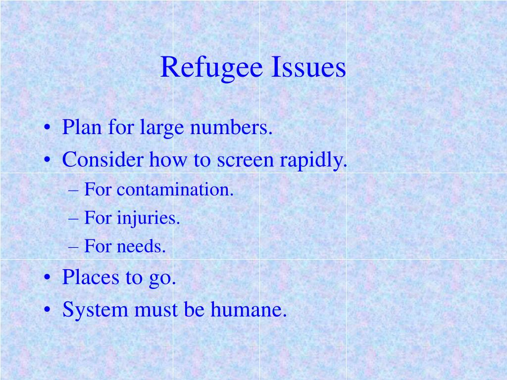 Refugee Issues