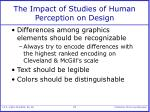 the impact of studies of human perception on design