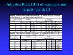 adjusted roe by of acquirers and targets pre deal