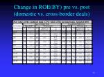 change in roe by pre vs post domestic vs cross border deals