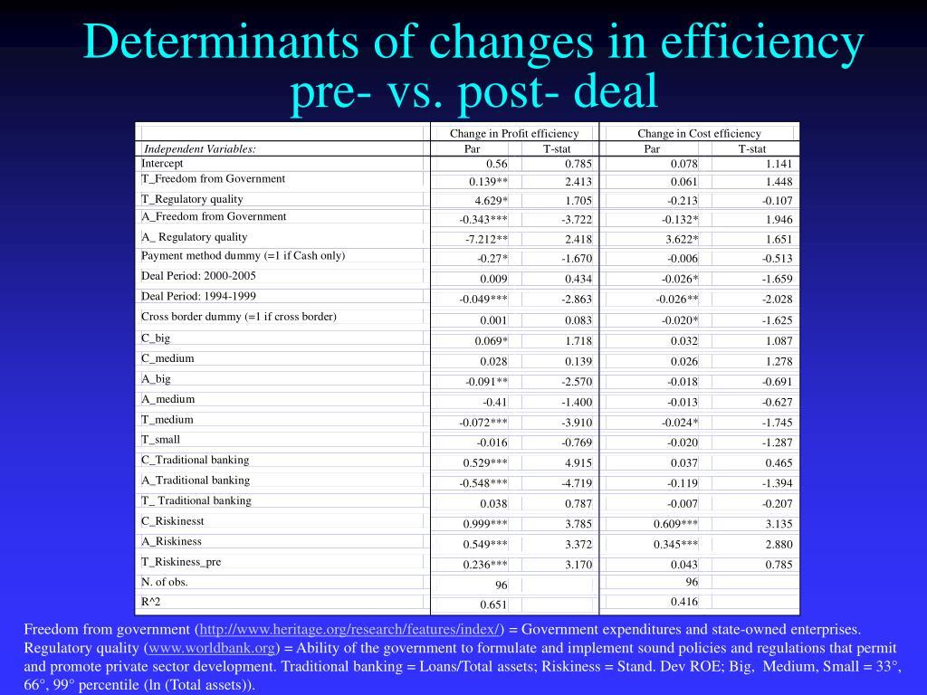 Determinants of changes in efficiency pre- vs. post- deal