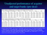 unadjusted performance of acquirer and target banks pre deal