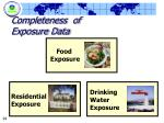 completeness of exposure data