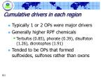 cumulative drivers in each region