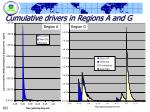 cumulative drivers in regions a and g