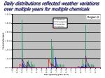 daily distributions reflected weather variations over multiple years for multiple chemicals