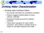 drinking water characterization266
