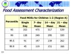 food assessment characterization253
