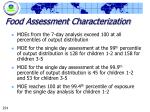 food assessment characterization254