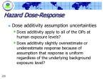 hazard dose response235