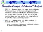 illustrative example of calendex analysis216