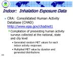 indoor inhalation exposure data190