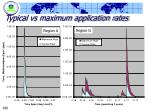 typical vs maximum application rates