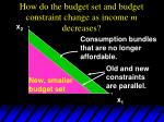 how do the budget set and budget constraint change as income m decreases27