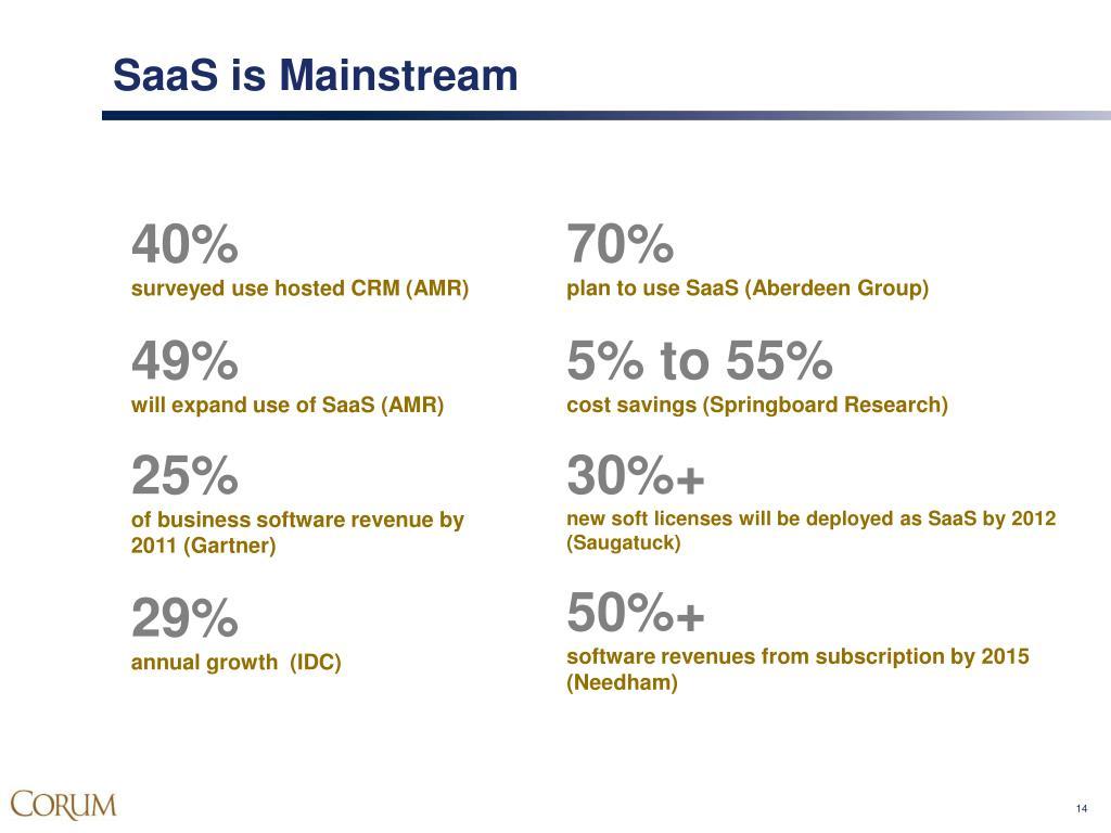 SaaS is Mainstream