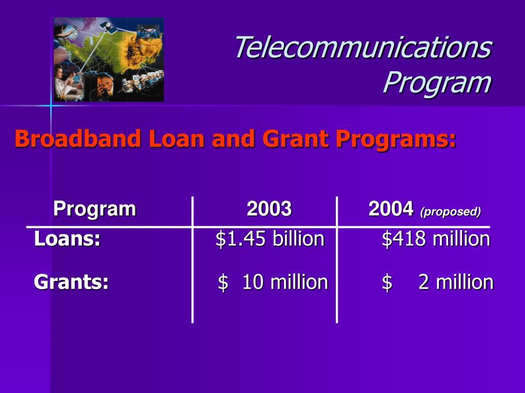 Telecommunications Program