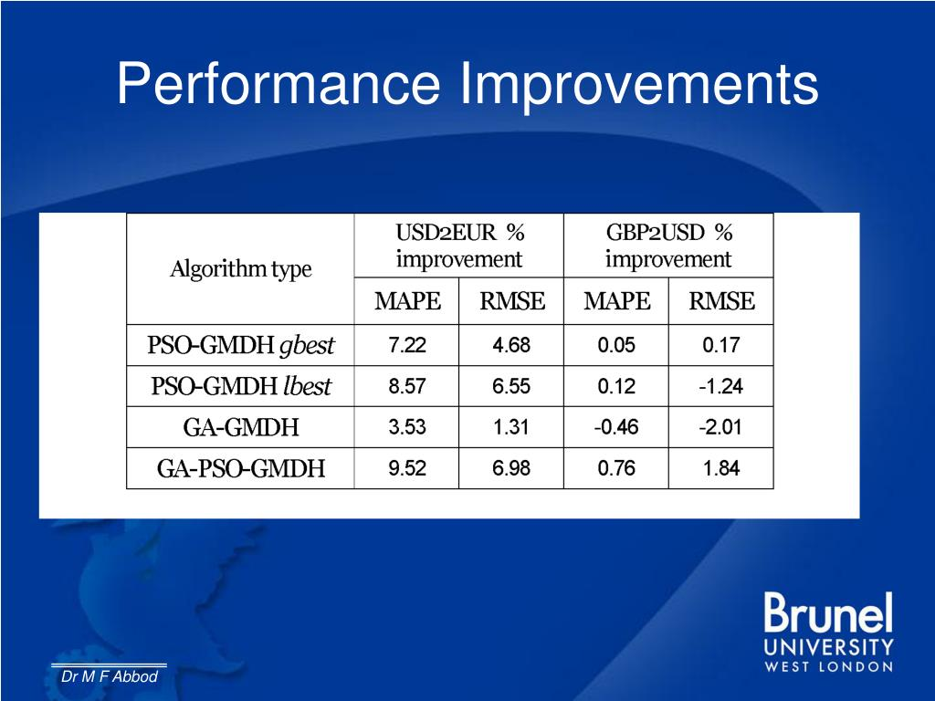 Performance Improvements