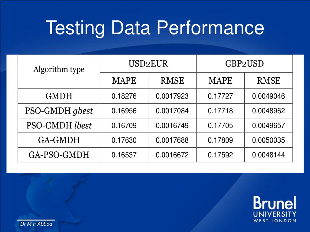 Testing Data Performance
