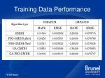 training data performance