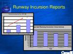 runway incursion reports