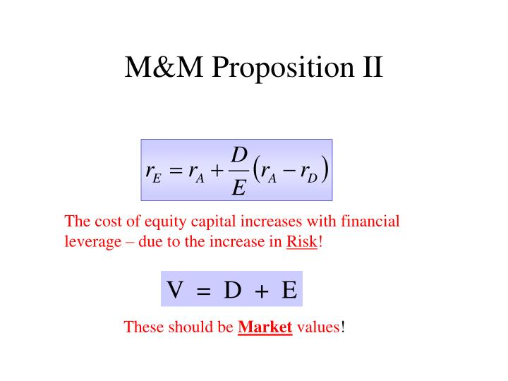cost of equity Flip side in the context of general equities, opposite side to a proposition or position (buy, if sell is the proposition and vice versa.