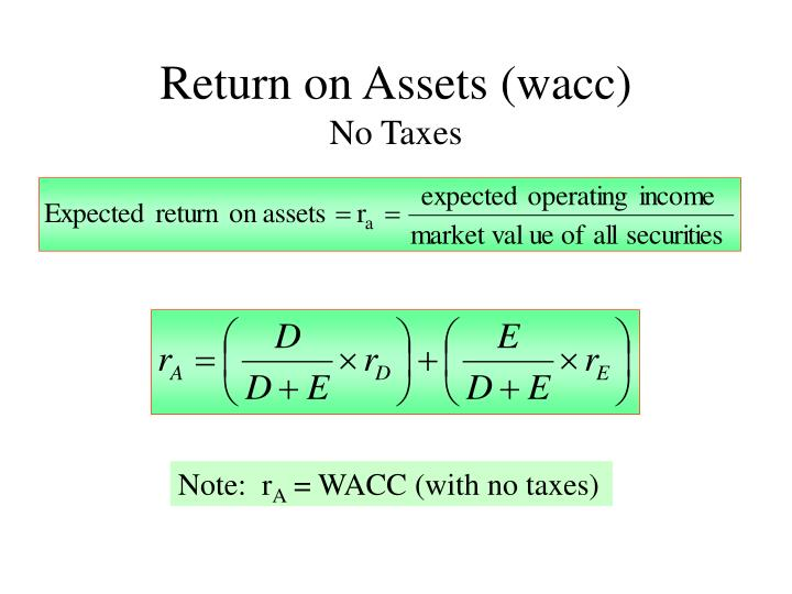 Return on assets wacc no taxes