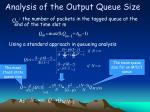 analysis of the output queue size