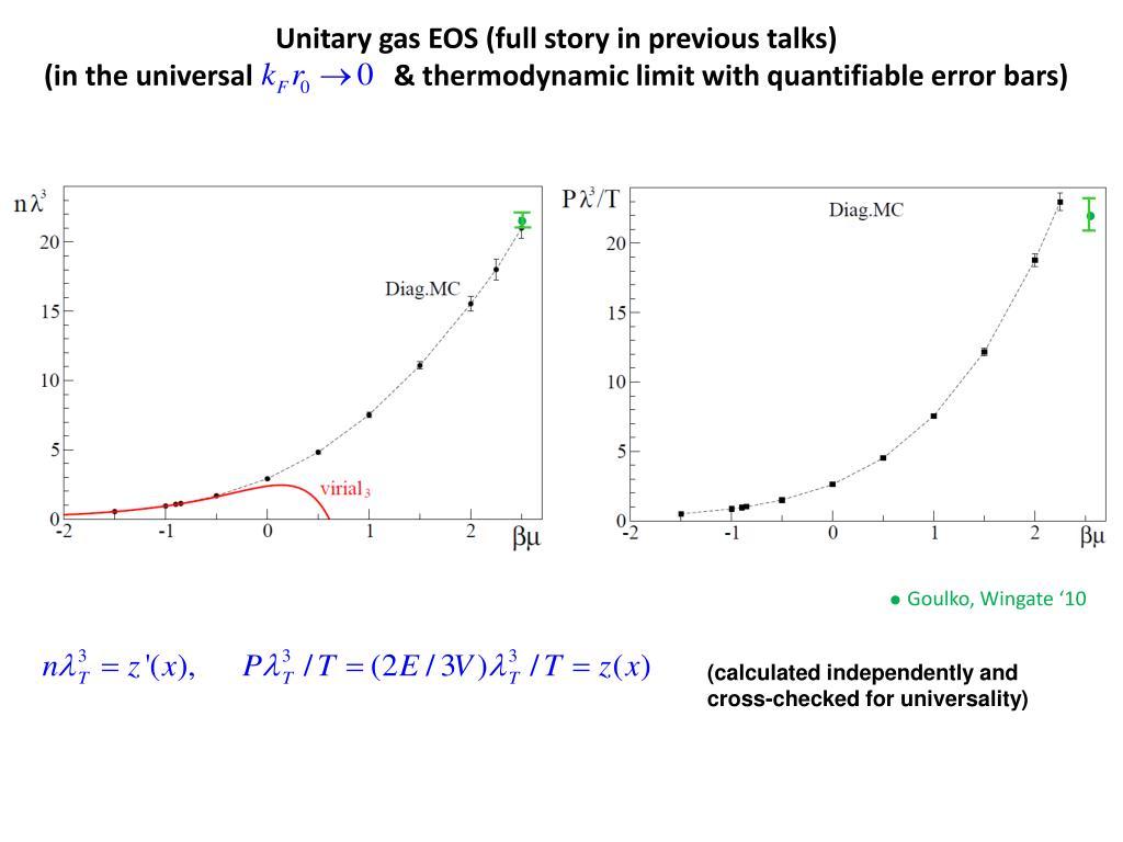 Unitary gas EOS (full story