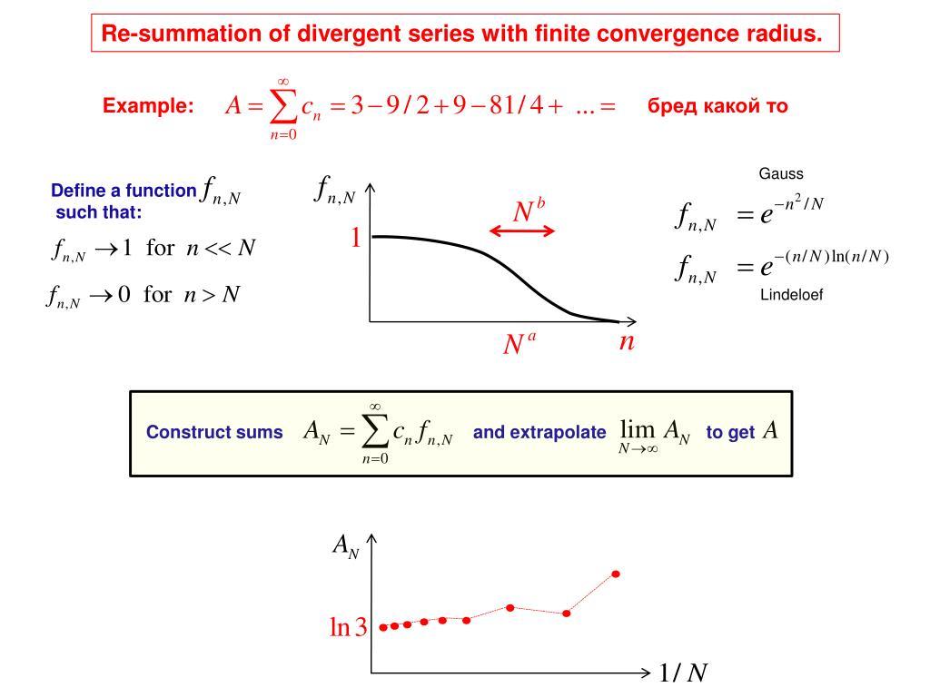 Re-summation of divergent series with finite convergence radius.