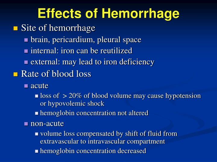 Effects of Hemorrhage