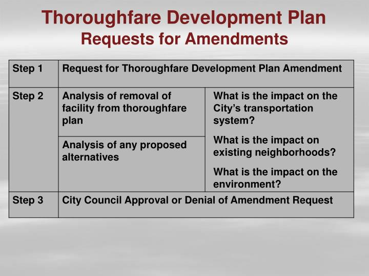 Thoroughfare Development Plan