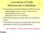 assessment of cable infrastructure in buildings