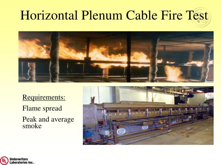 Horizontal Plenum Cable Fire Test