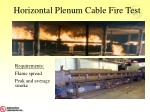 horizontal plenum cable fire test